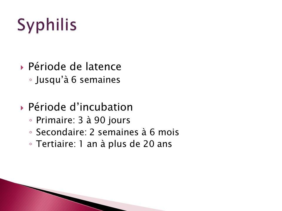 Syphilis Période de latence Période d'incubation Jusqu'à 6 semaines