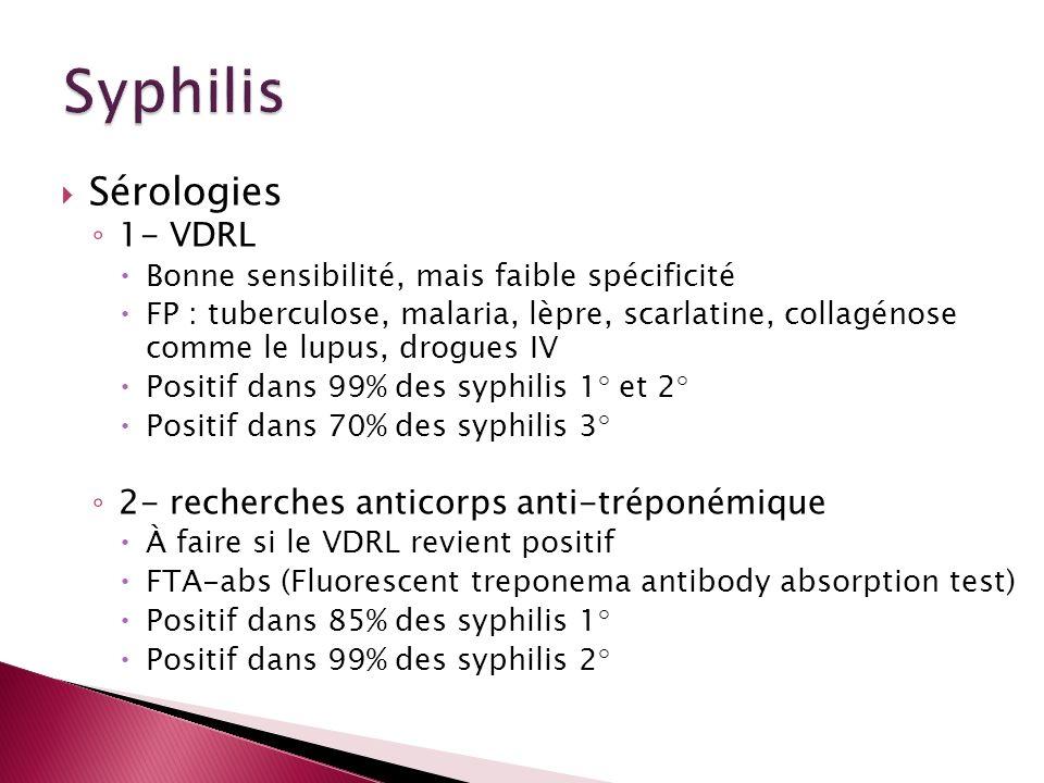 Syphilis Sérologies 1- VDRL 2- recherches anticorps anti-tréponémique