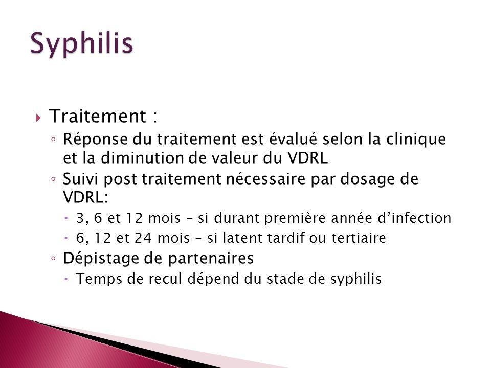 Syphilis Traitement : Réponse du traitement est évalué selon la clinique et la diminution de valeur du VDRL.