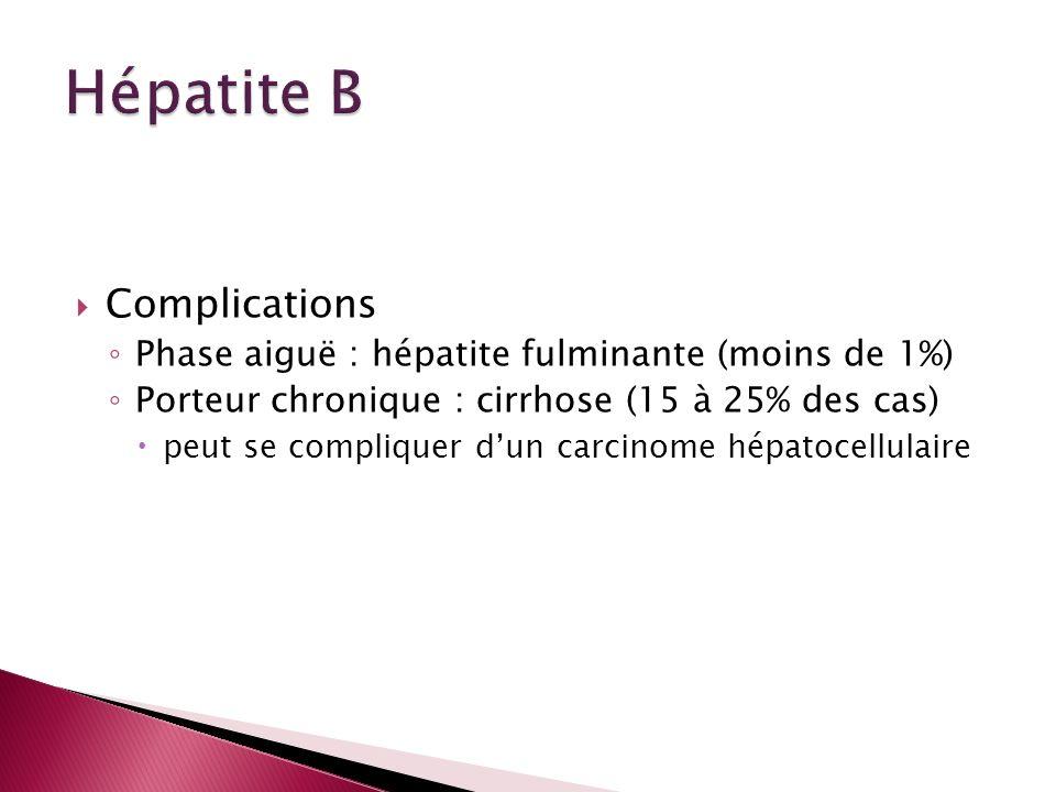 Hépatite B Complications