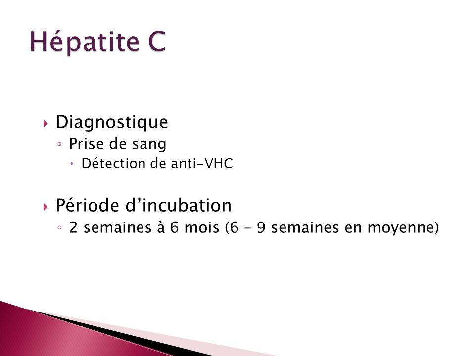 Hépatite C Diagnostique Période d'incubation Prise de sang