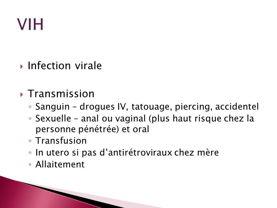 VIH Infection virale Transmission