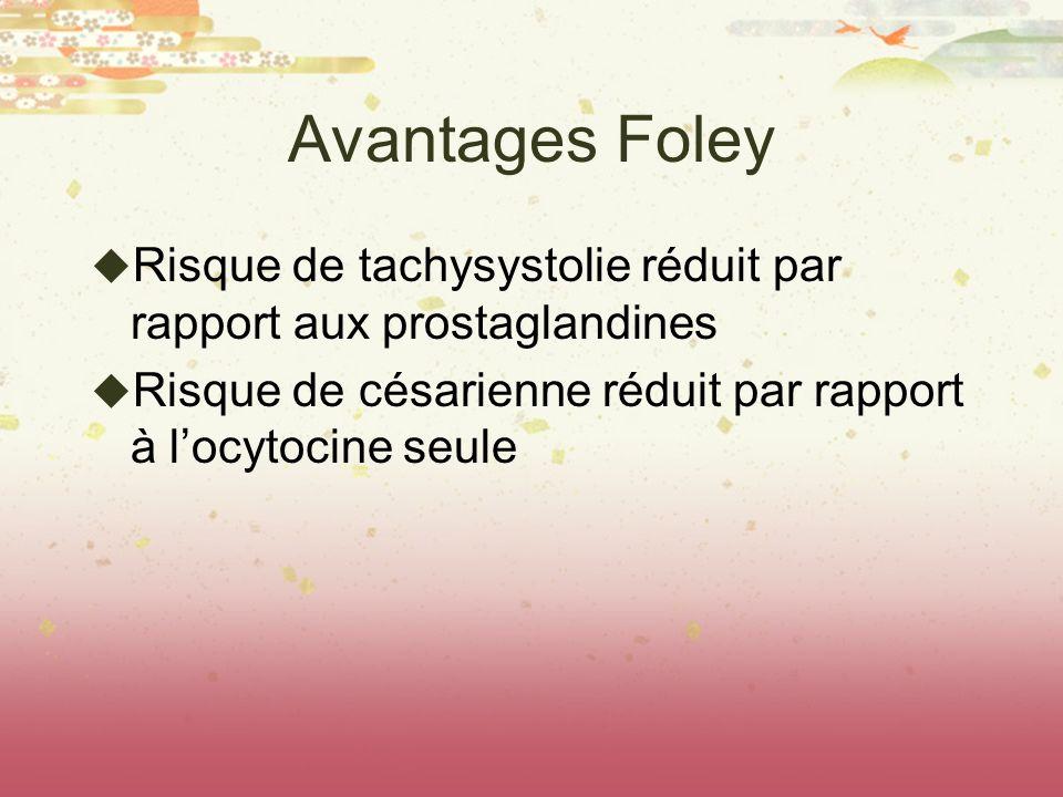 Avantages Foley Risque de tachysystolie réduit par rapport aux prostaglandines.