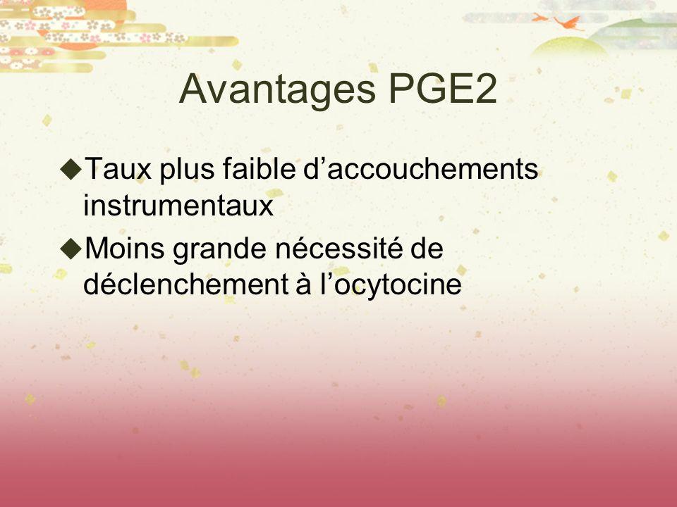 Avantages PGE2 Taux plus faible d'accouchements instrumentaux