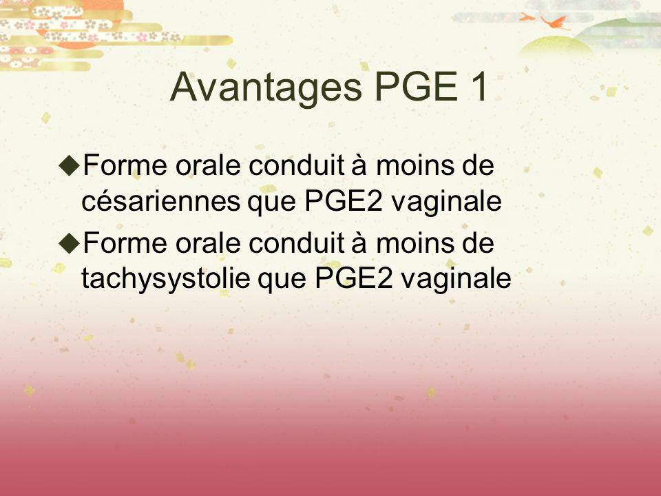 Avantages PGE 1 Forme orale conduit à moins de césariennes que PGE2 vaginale.