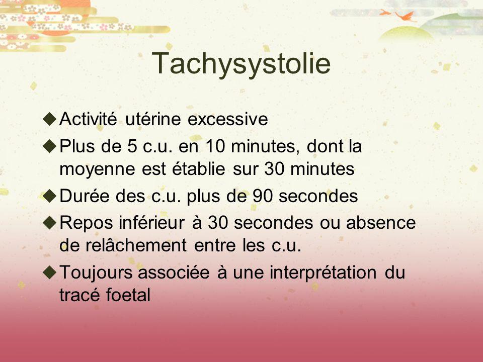 Tachysystolie Activité utérine excessive
