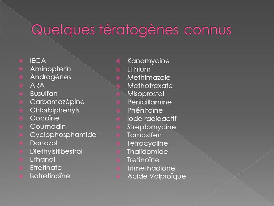 Quelques tératogènes connus