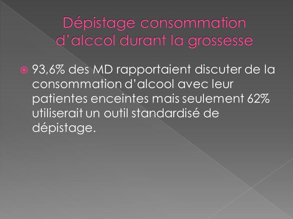 Dépistage consommation d'alccol durant la grossesse