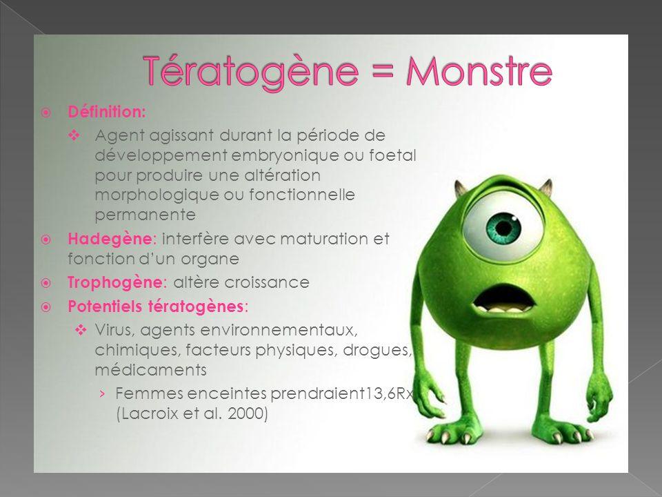Tératogène = Monstre Définition: