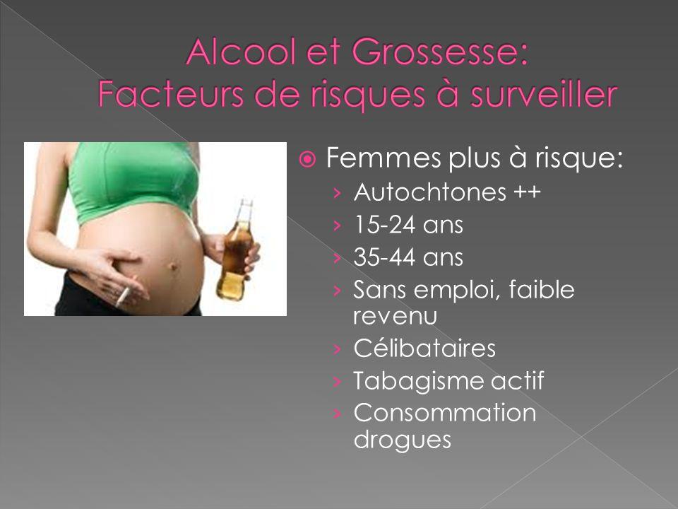 Alcool et Grossesse: Facteurs de risques à surveiller