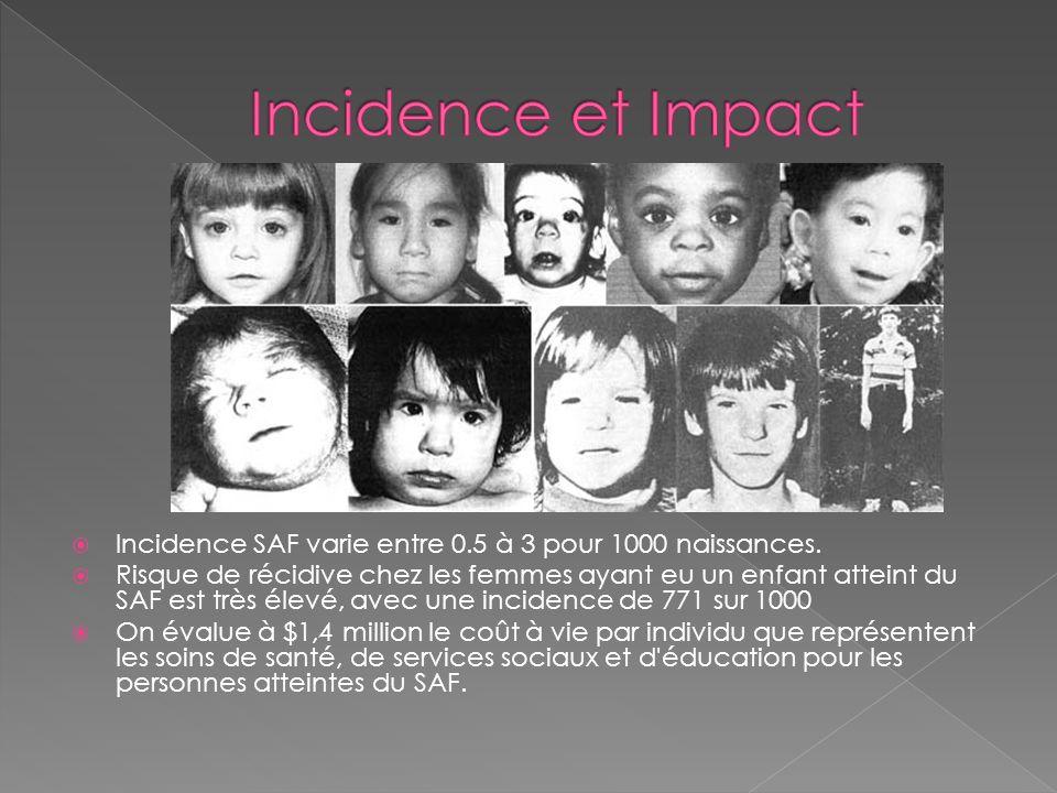 Incidence et Impact Incidence SAF varie entre 0.5 à 3 pour 1000 naissances.
