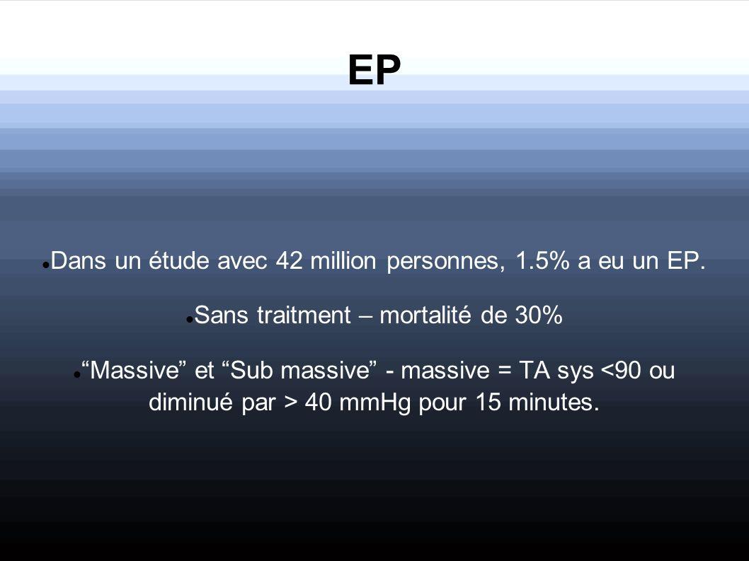 EP Dans un étude avec 42 million personnes, 1.5% a eu un EP.