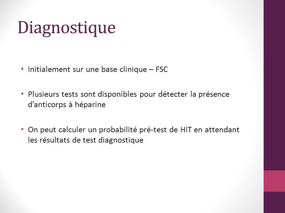 Diagnostique Initialement sur une base clinique – FSC