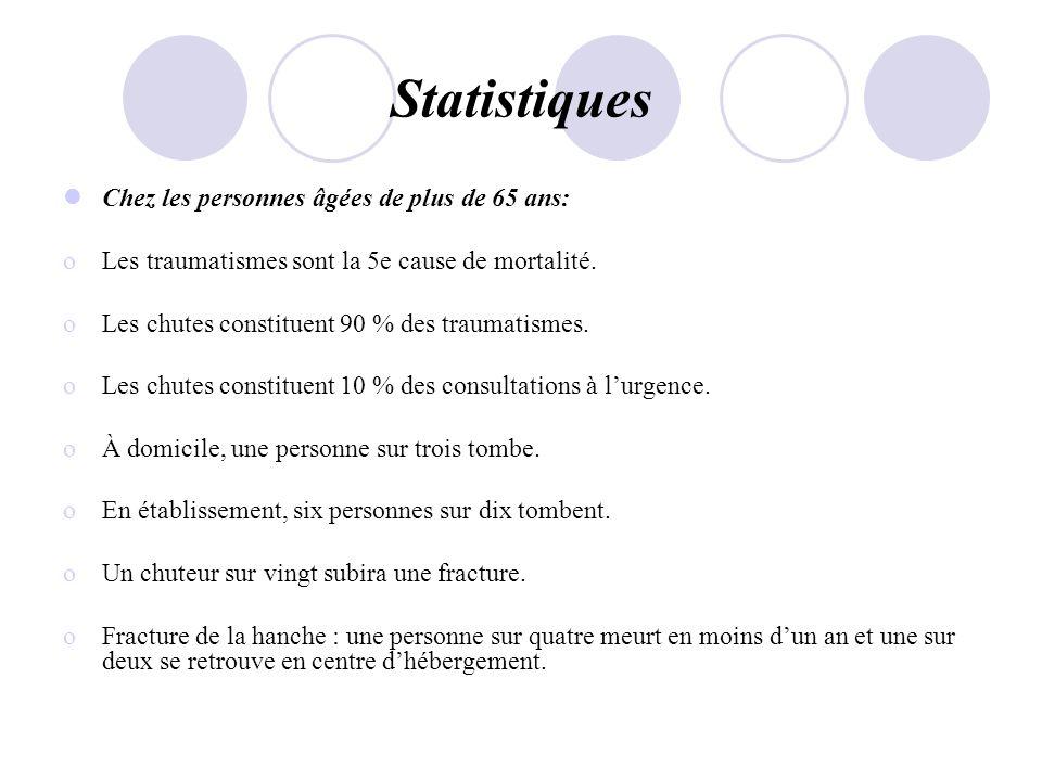 Statistiques Chez les personnes âgées de plus de 65 ans: