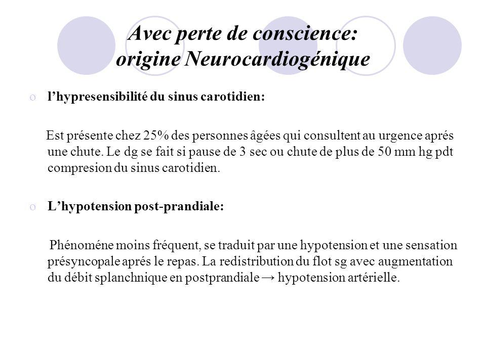 Avec perte de conscience: origine Neurocardiogénique