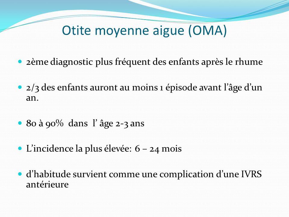 Otite moyenne aigue (OMA)