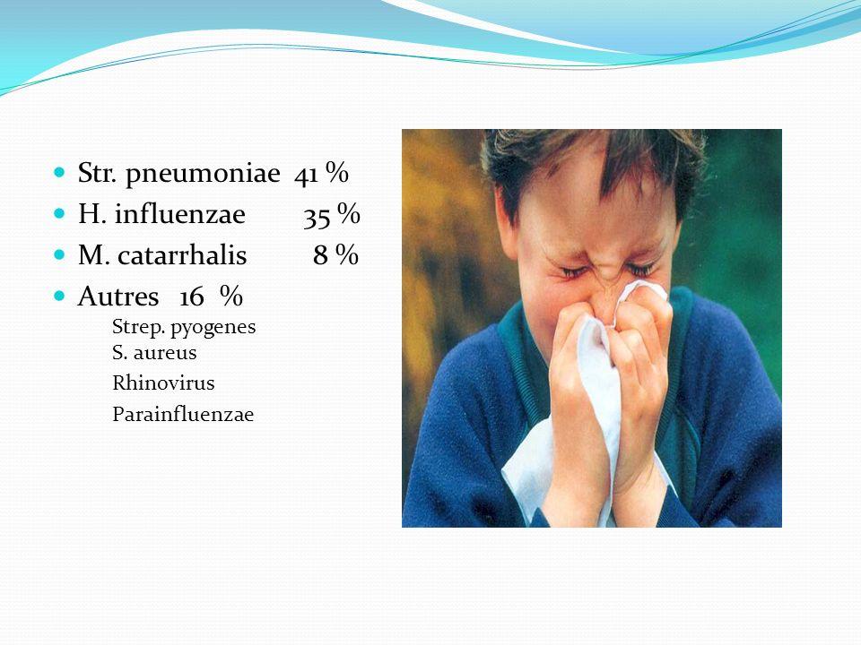 Str. pneumoniae 41 % H. influenzae 35 % M. catarrhalis 8 % Autres 16 %