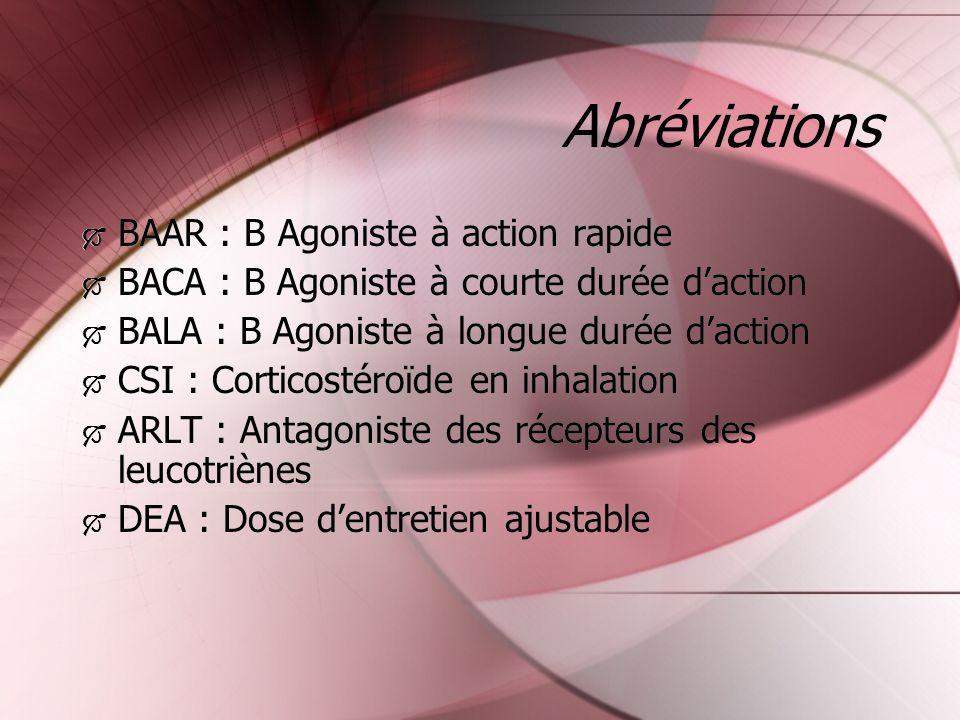 Abréviations BAAR : B Agoniste à action rapide