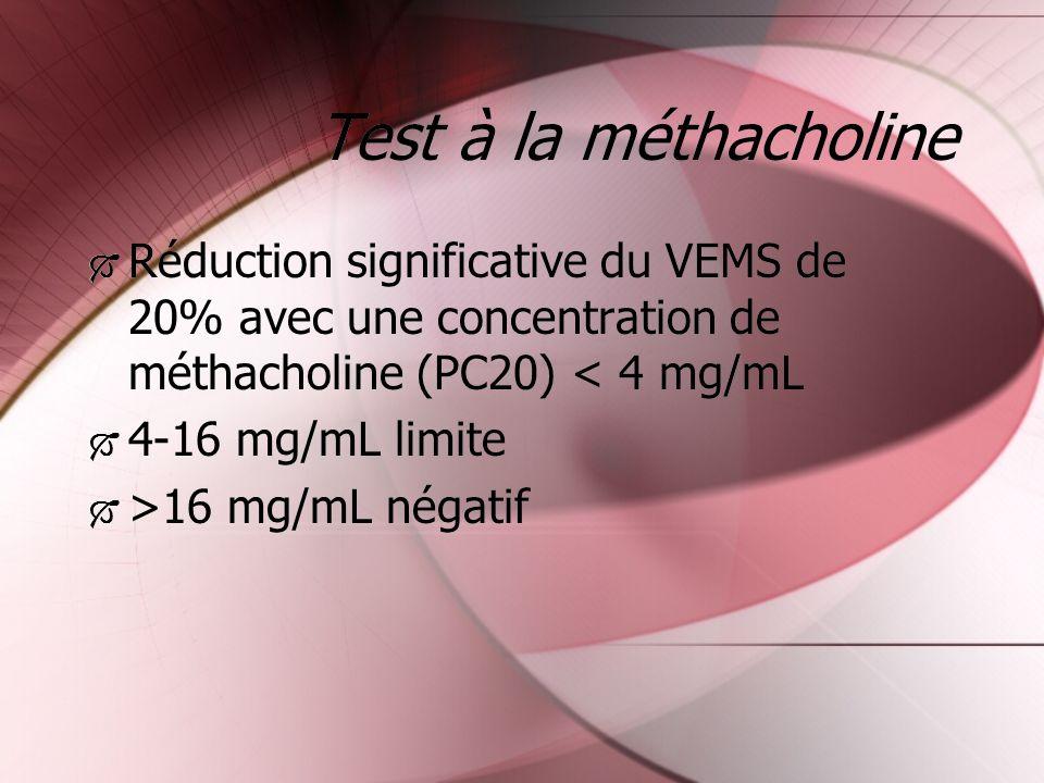 Test à la méthacholine Réduction significative du VEMS de 20% avec une concentration de méthacholine (PC20) < 4 mg/mL.