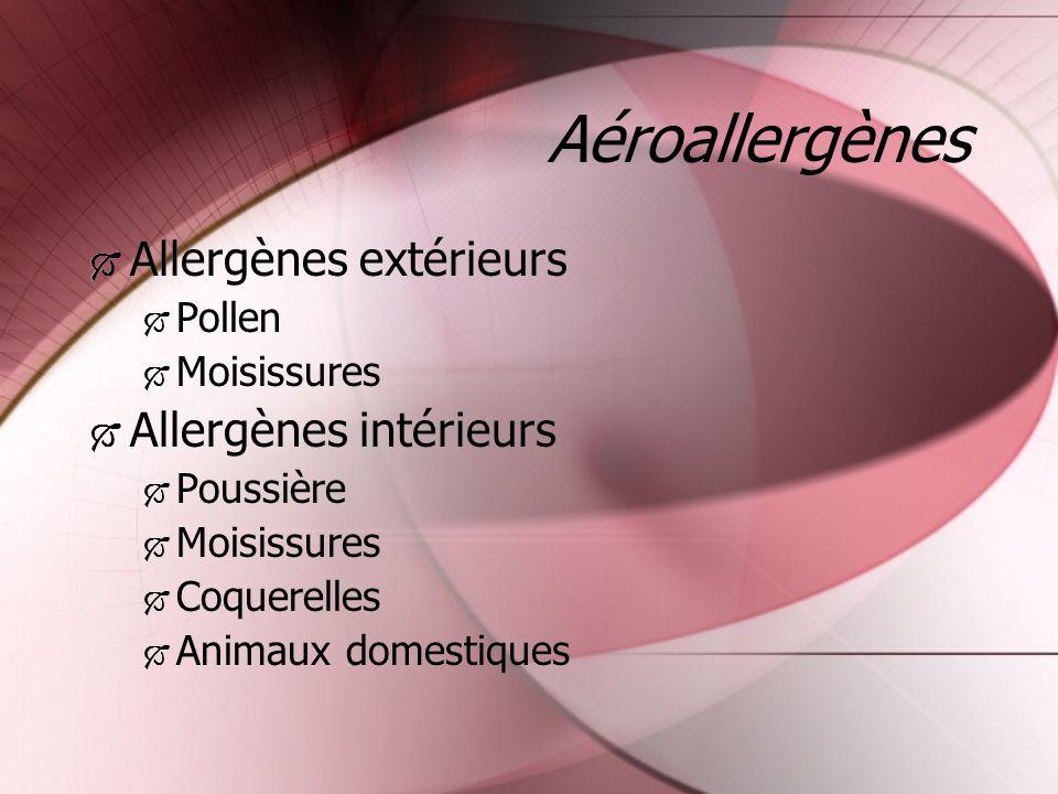 Aéroallergènes Allergènes extérieurs Allergènes intérieurs Pollen