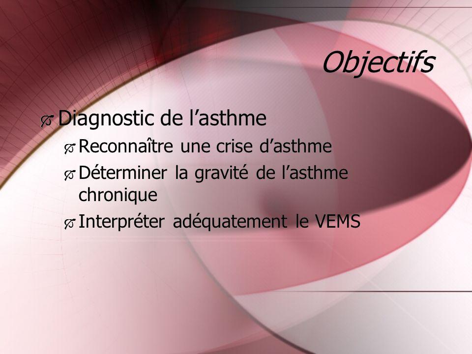 Objectifs Diagnostic de l'asthme Reconnaître une crise d'asthme