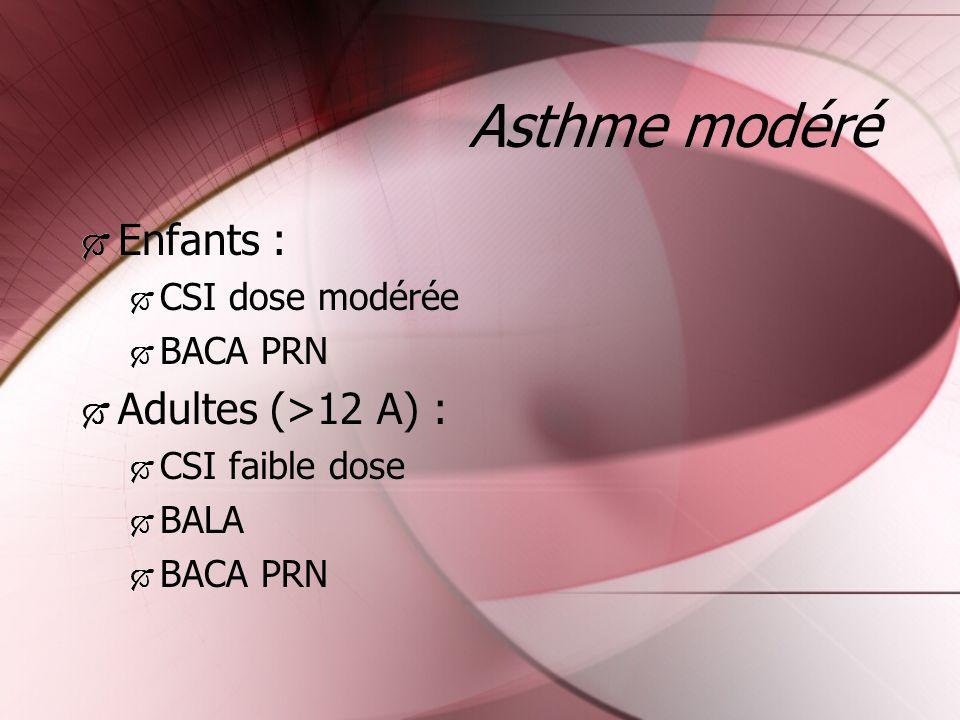 Asthme modéré Enfants : Adultes (>12 A) : CSI dose modérée BACA PRN