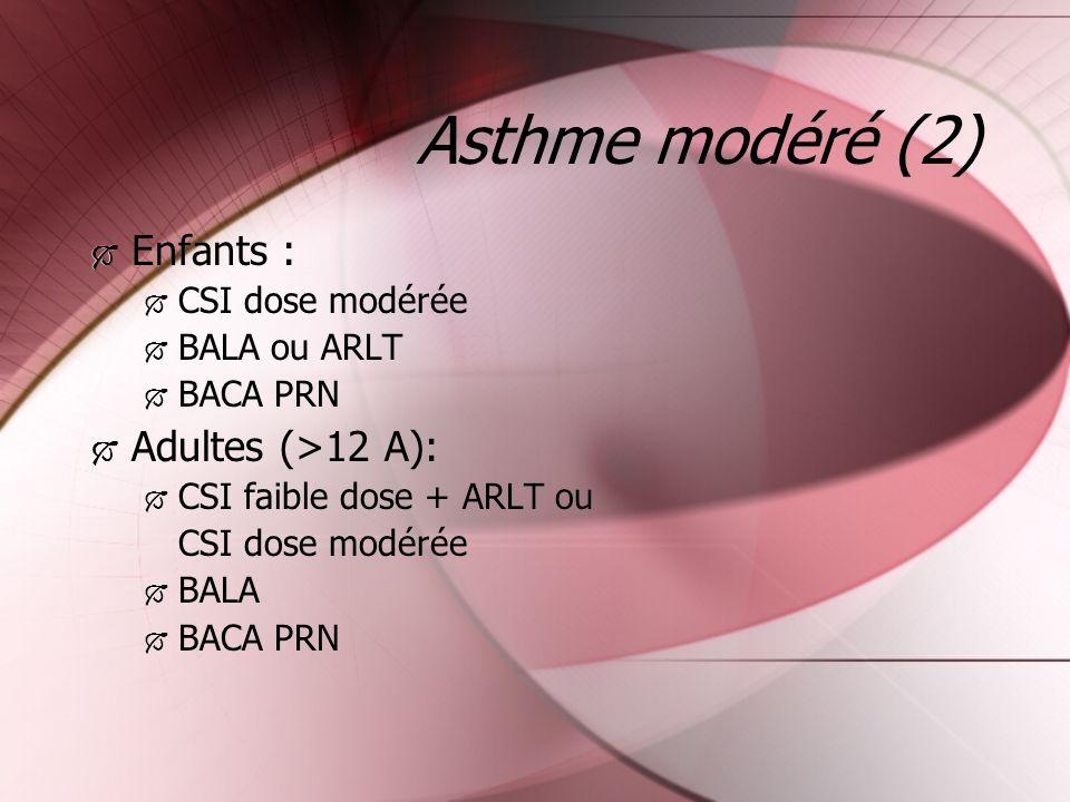 Asthme modéré (2) Enfants : Adultes (>12 A): CSI dose modérée