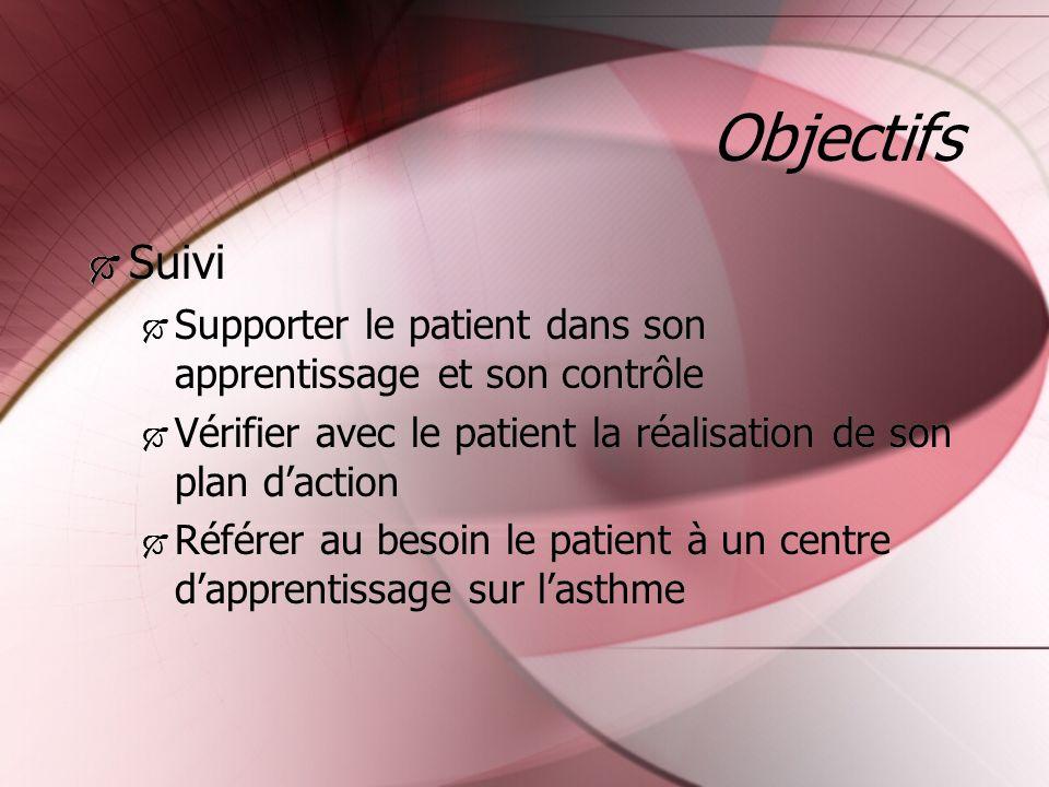 ObjectifsSuivi. Supporter le patient dans son apprentissage et son contrôle. Vérifier avec le patient la réalisation de son plan d'action.
