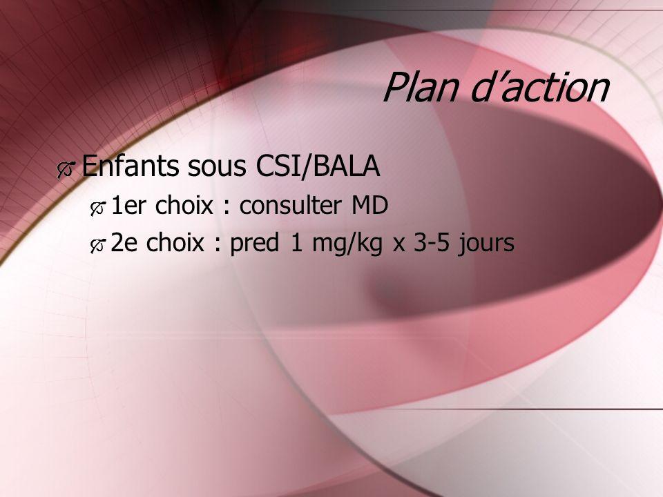 Plan d'action Enfants sous CSI/BALA 1er choix : consulter MD