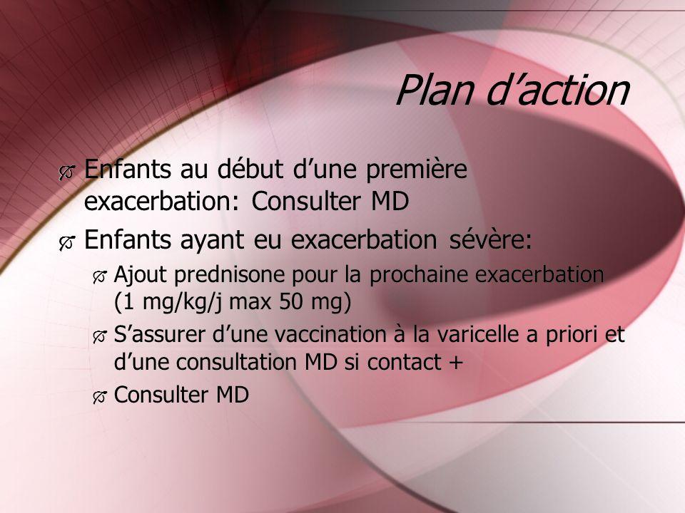 Plan d'actionEnfants au début d'une première exacerbation: Consulter MD. Enfants ayant eu exacerbation sévère:
