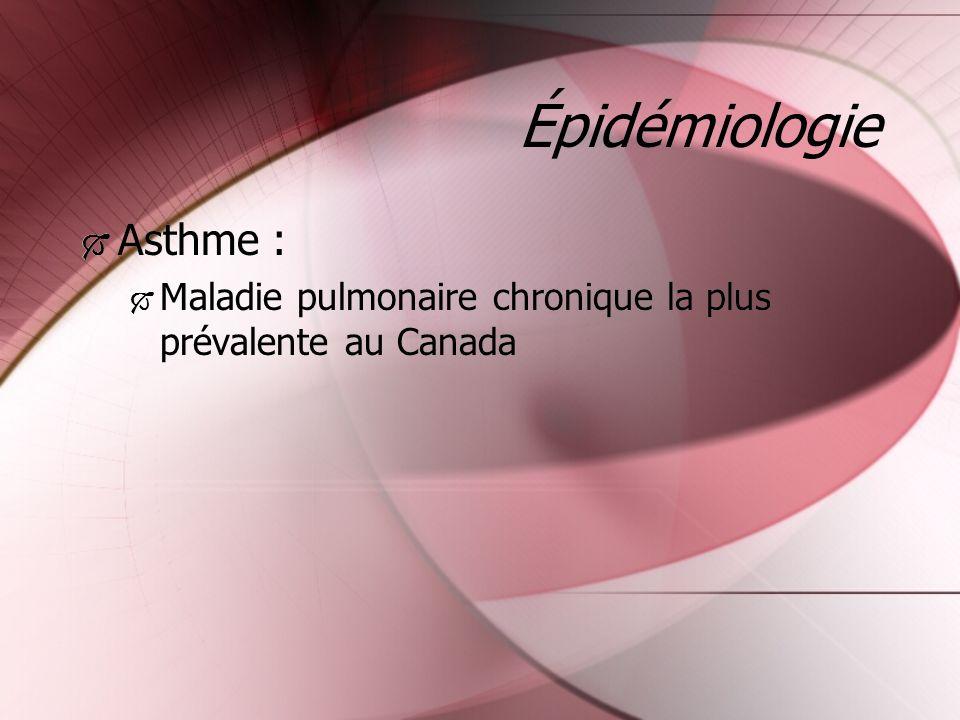Épidémiologie Asthme :