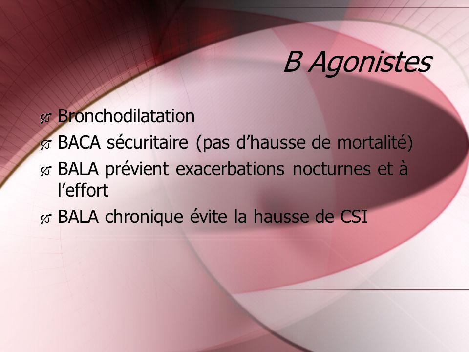 B Agonistes Bronchodilatation