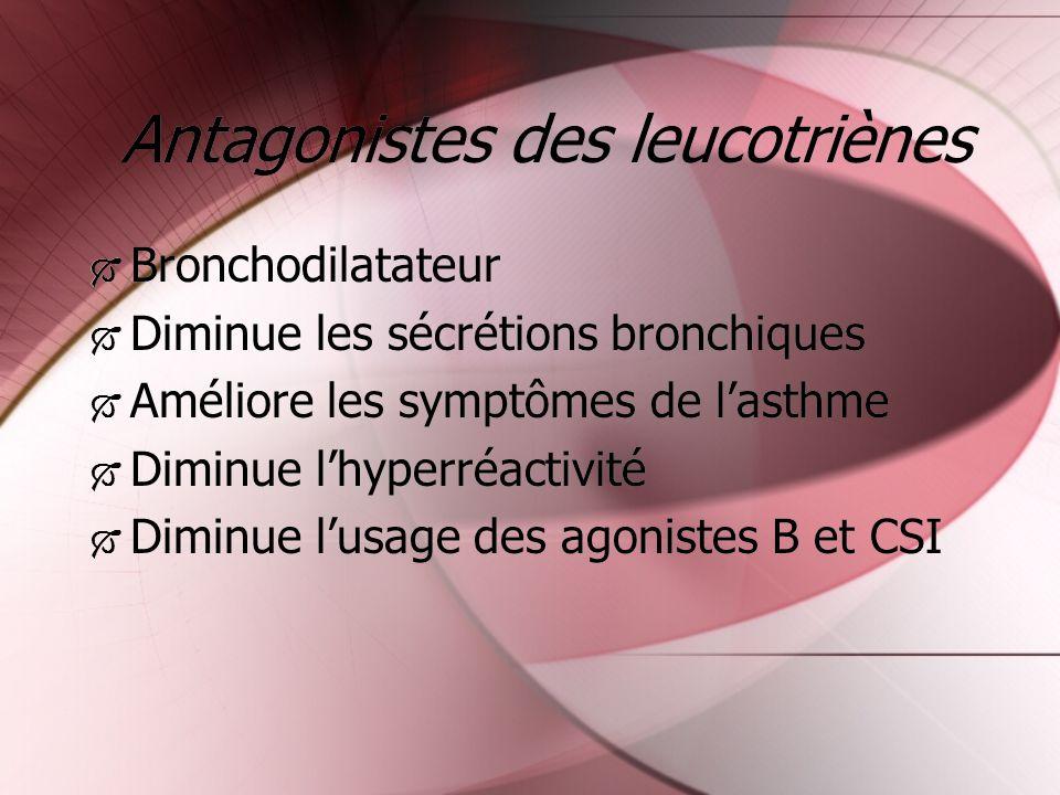 Antagonistes des leucotriènes