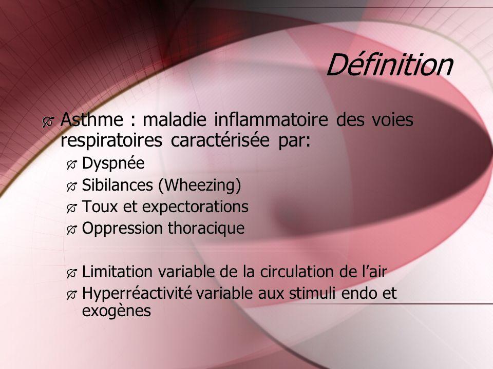 Définition Asthme : maladie inflammatoire des voies respiratoires caractérisée par: Dyspnée. Sibilances (Wheezing)