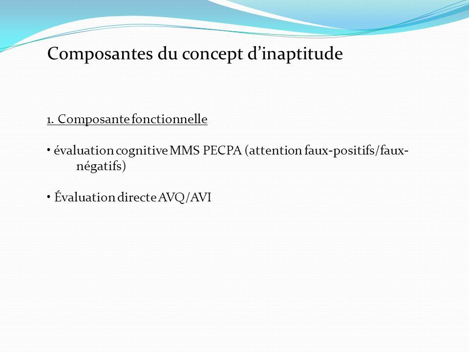 Composantes du concept d'inaptitude
