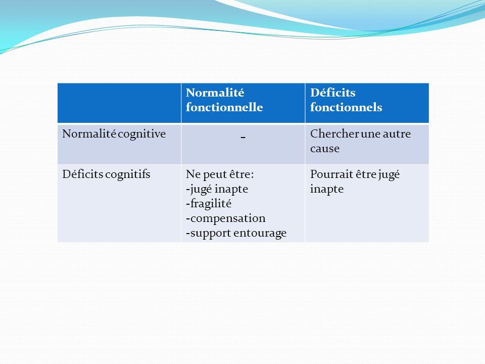 - Normalité fonctionnelle Déficits fonctionnels Normalité cognitive