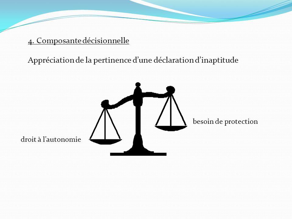 4. Composante décisionnelle