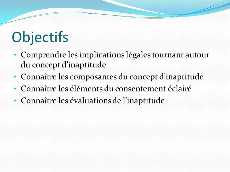 Objectifs Comprendre les implications légales tournant autour du concept d'inaptitude. Connaître les composantes du concept d'inaptitude.