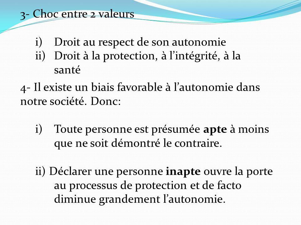 3- Choc entre 2 valeurs Droit au respect de son autonomie. Droit à la protection, à l'intégrité, à la santé.