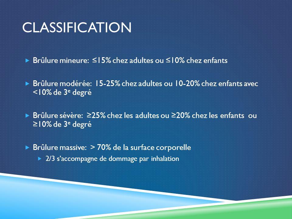 Classification Brûlure mineure: ≤15% chez adultes ou ≤10% chez enfants
