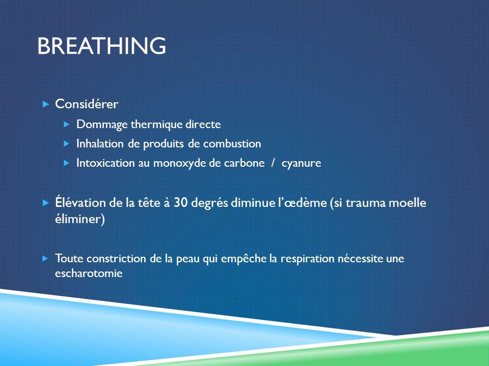 Breathing Considérer. Dommage thermique directe. Inhalation de produits de combustion. Intoxication au monoxyde de carbone / cyanure.