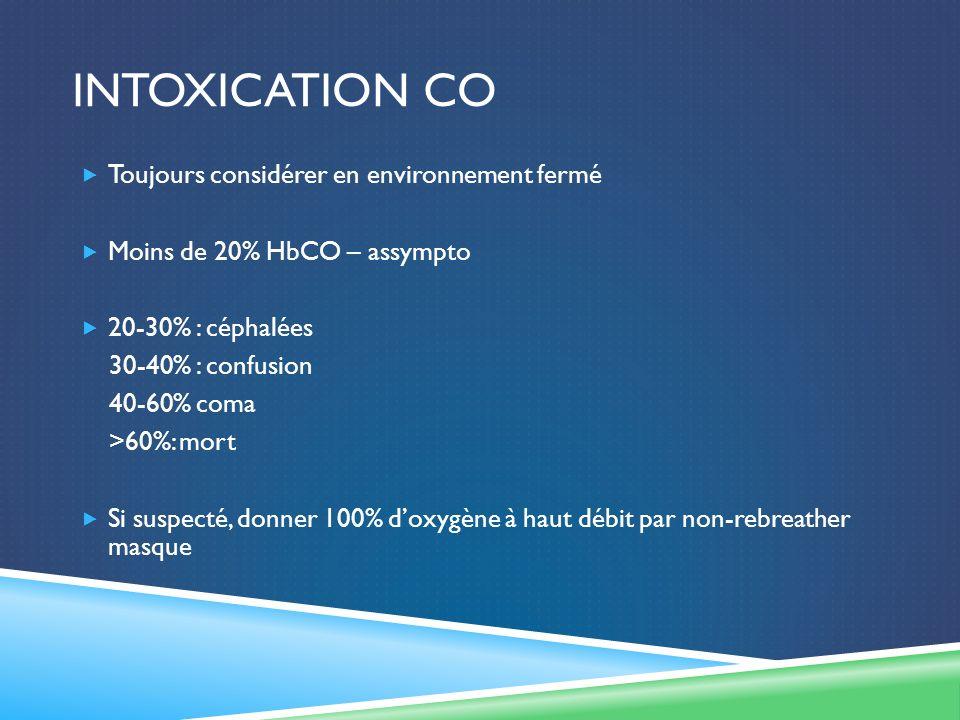 Intoxication CO Toujours considérer en environnement fermé