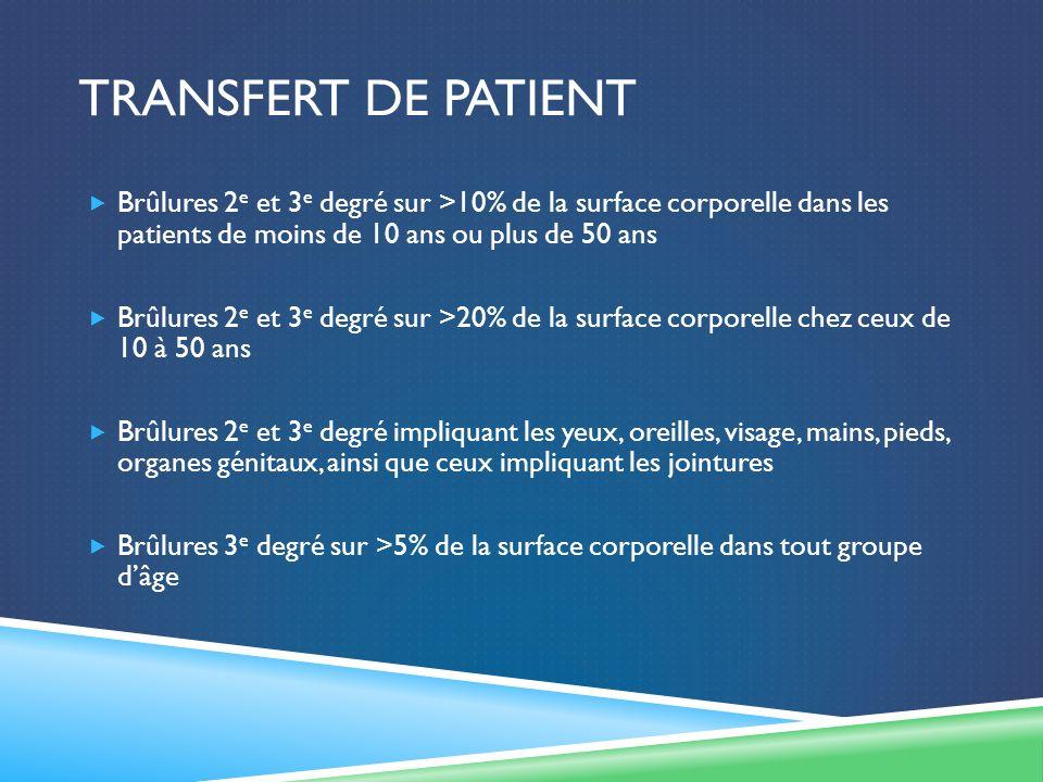 Transfert de patient Brûlures 2e et 3e degré sur >10% de la surface corporelle dans les patients de moins de 10 ans ou plus de 50 ans.
