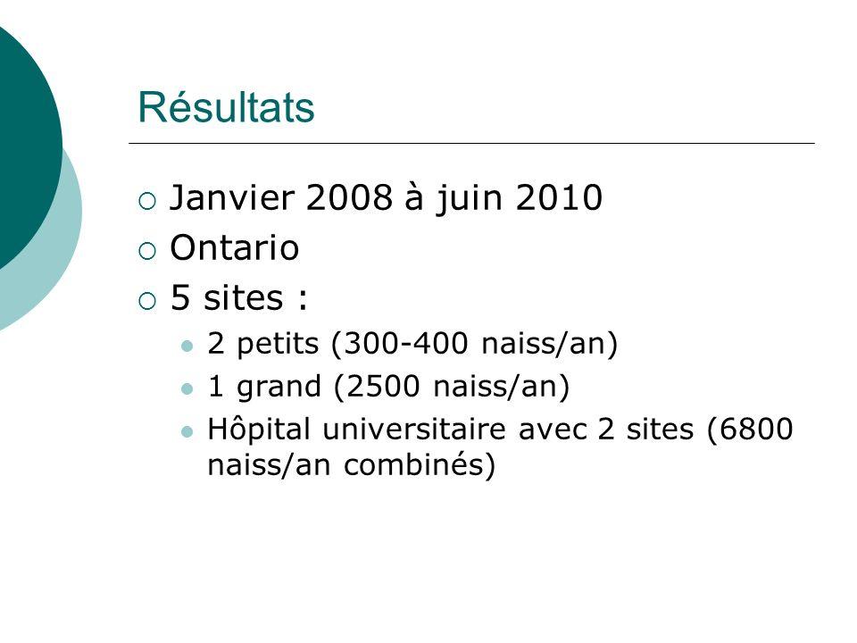 Résultats Janvier 2008 à juin 2010 Ontario 5 sites :