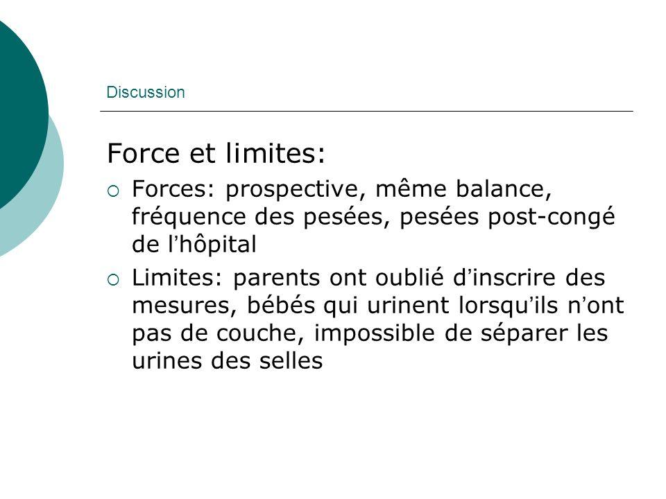 Discussion Force et limites: Forces: prospective, même balance, fréquence des pesées, pesées post-congé de l'hôpital.