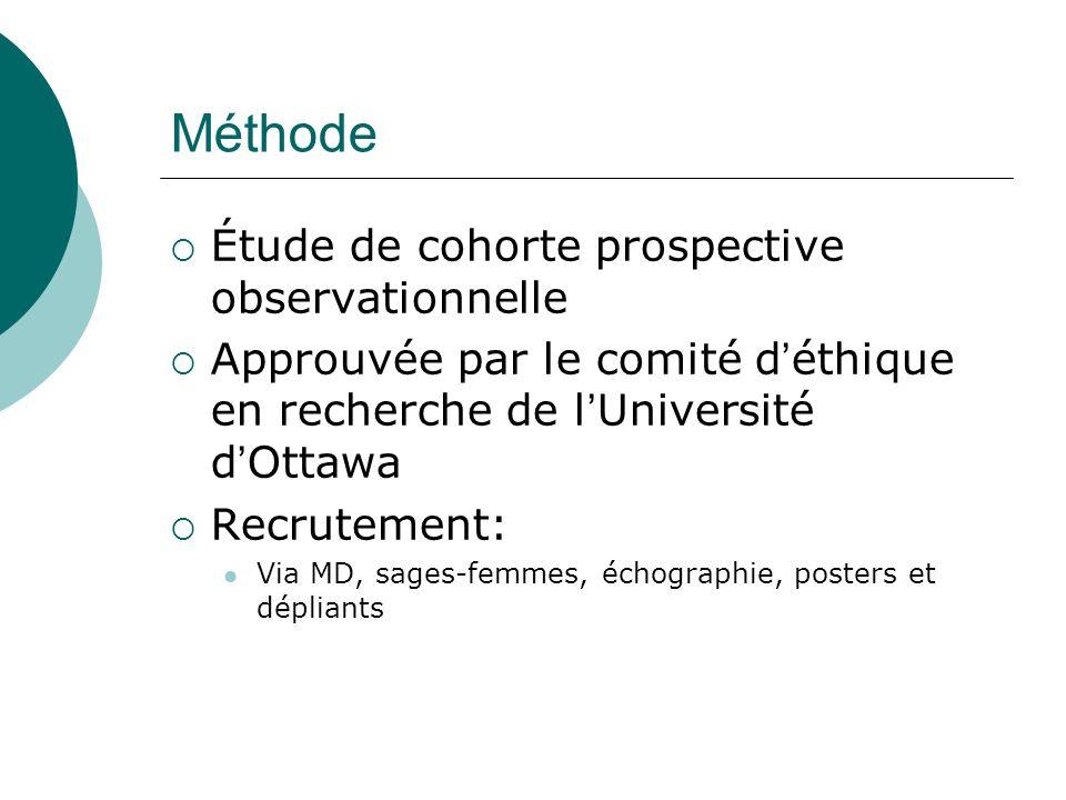 Méthode Étude de cohorte prospective observationnelle