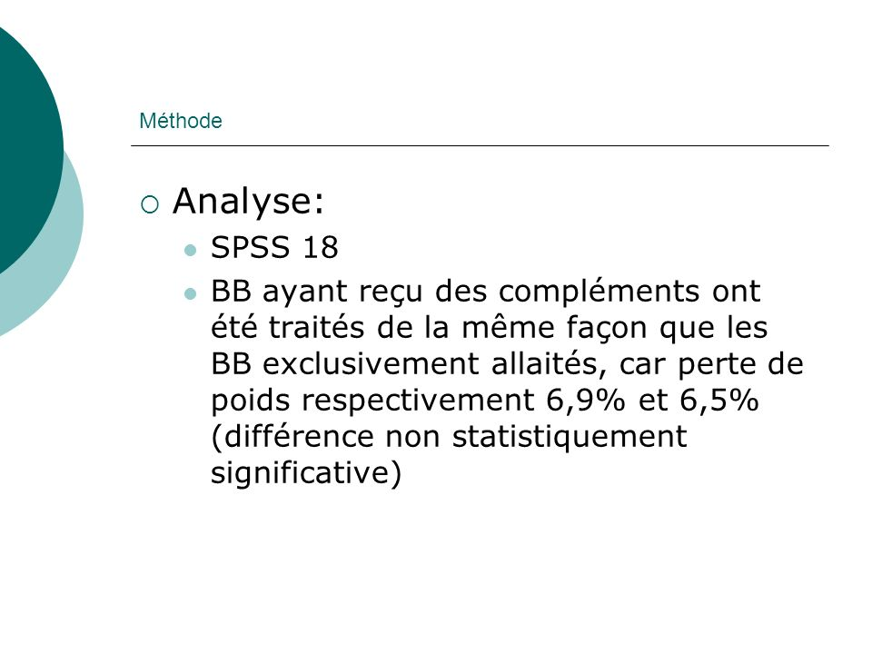 Méthode Analyse: SPSS 18.