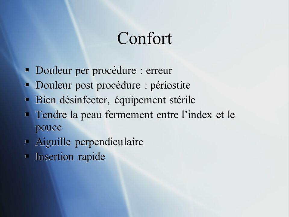 Confort Douleur per procédure : erreur