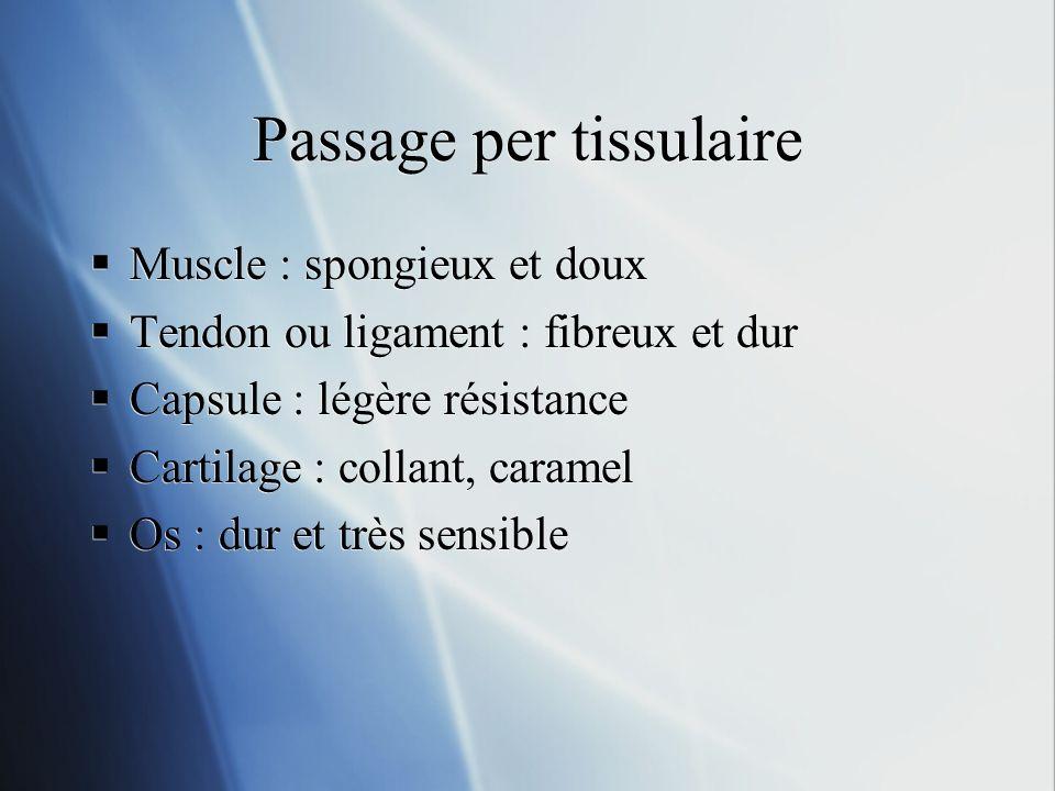 Passage per tissulaire