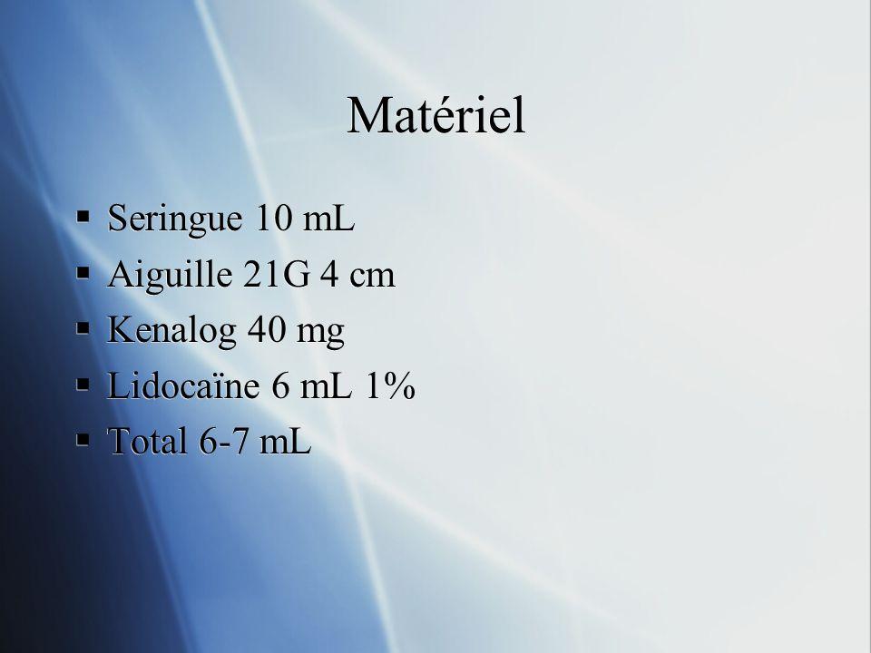 Matériel Seringue 10 mL Aiguille 21G 4 cm Kenalog 40 mg